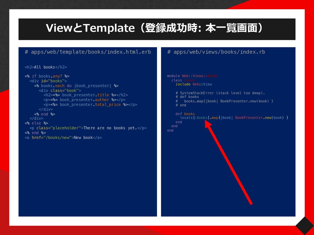 ViewとTemplate(登録成功時: 本⼀覧画⾯) # apps/web/template...