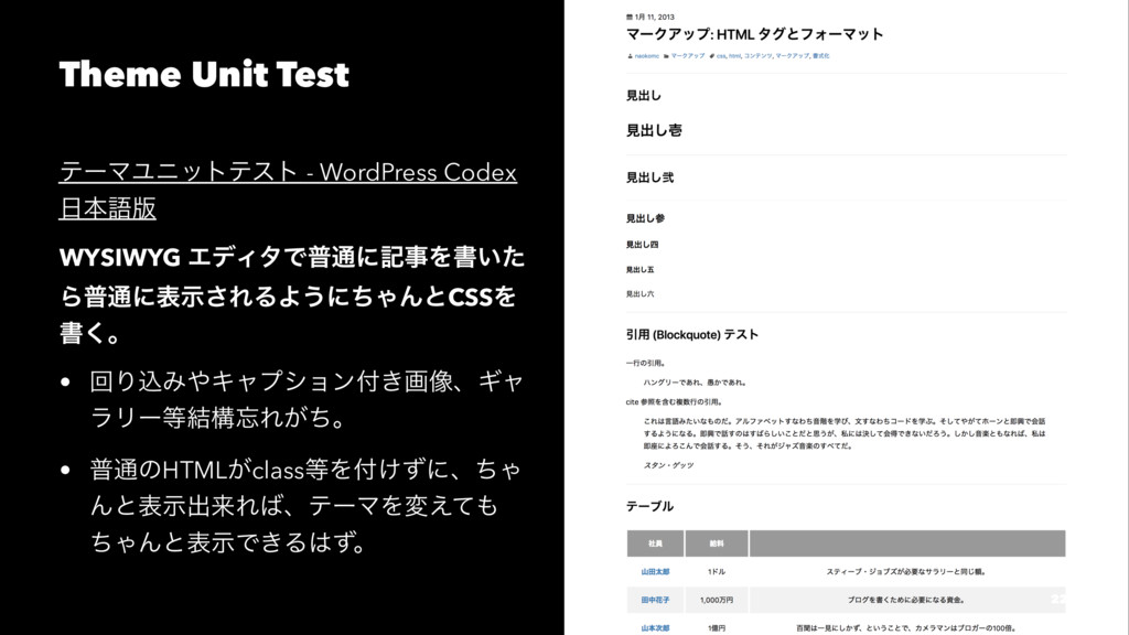 Theme Unit Test ςʔϚϢχοτςετ - WordPress Codex ೔ຊ...