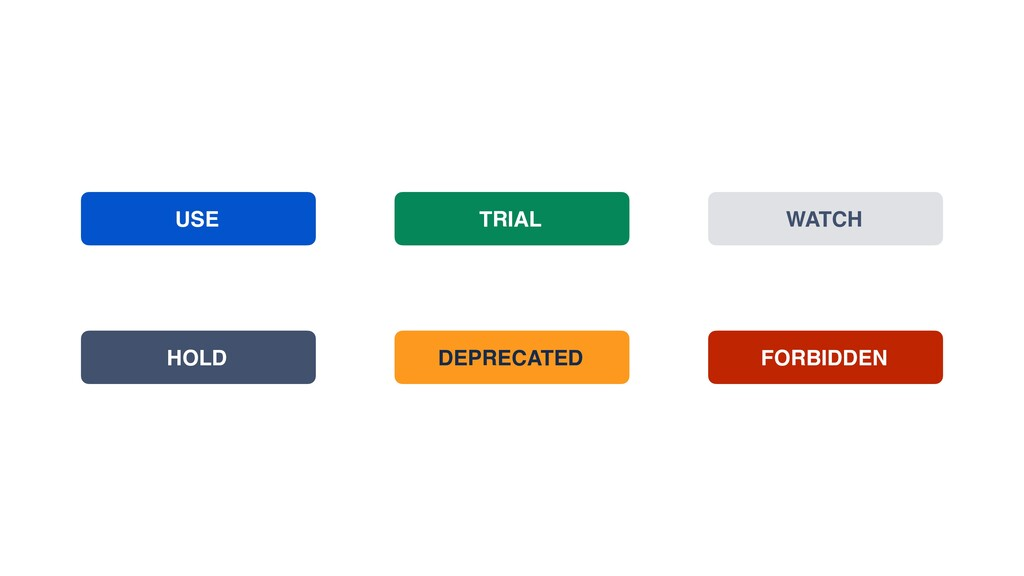 USE TRIAL WATCH HOLD DEPRECATED FORBIDDEN