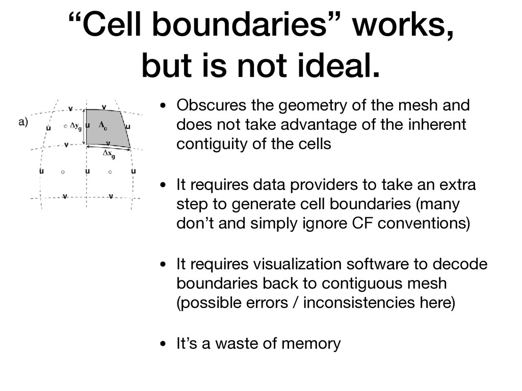 """Cell boundaries"" works,