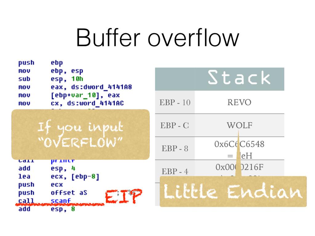 Buffer overflow Stack EBP - 10 REVO EBP - C WOLF...