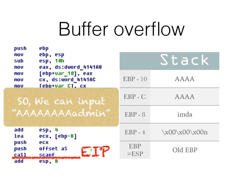 Buffer overflow Stack EBP - 10 AAAA EBP - C AAAA...