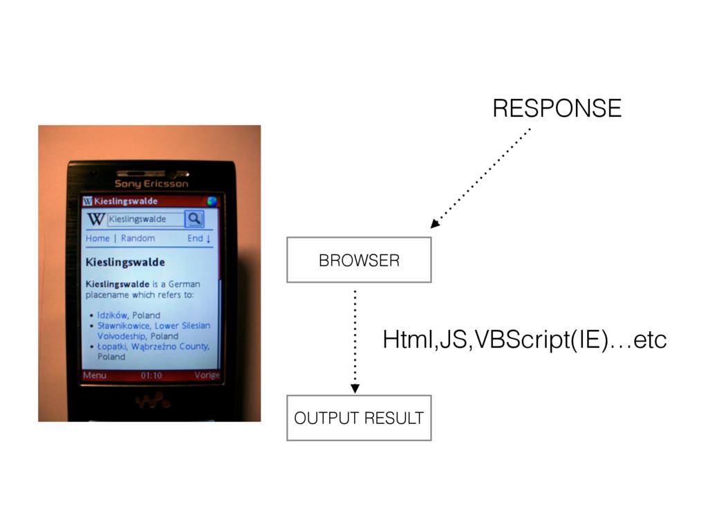 OUTPUT RESULT BROWSER Html,JS,VBScript(IE)…etc ...
