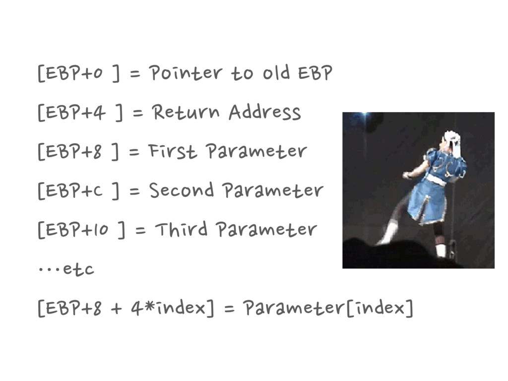 [EBP+0 ] = Pointer to old EBP [EBP+4 ] = Return...