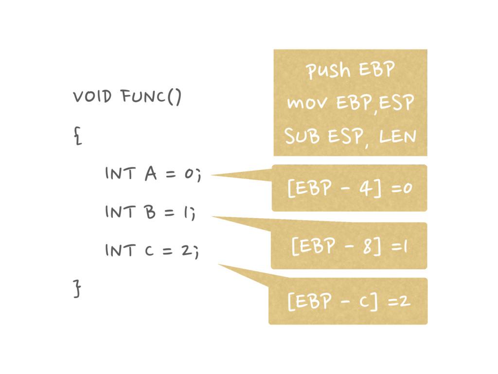 VOID FUNC() { INT A = 0; INT B = 1; INT C = 2; ...