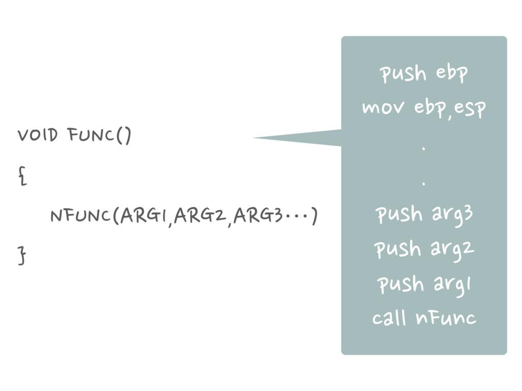 VOID FUNC() { NFUNC(ARG1,ARG2,ARG3…) } push ebp...