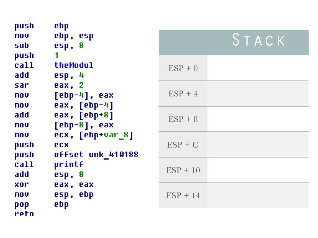 Stack ESP + 0 ESP + 4 ESP + 8 ESP + C ESP + 10 ...