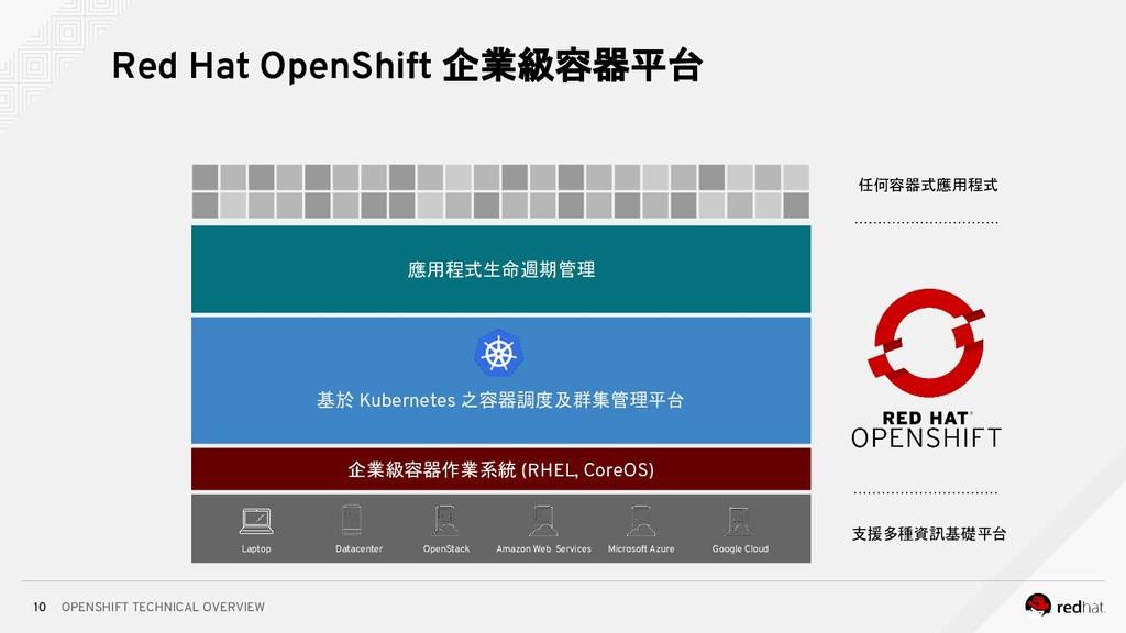 OPENSHIFT TECHNICAL OVERVIEW 10 任何容器式應用程式 Amazo...