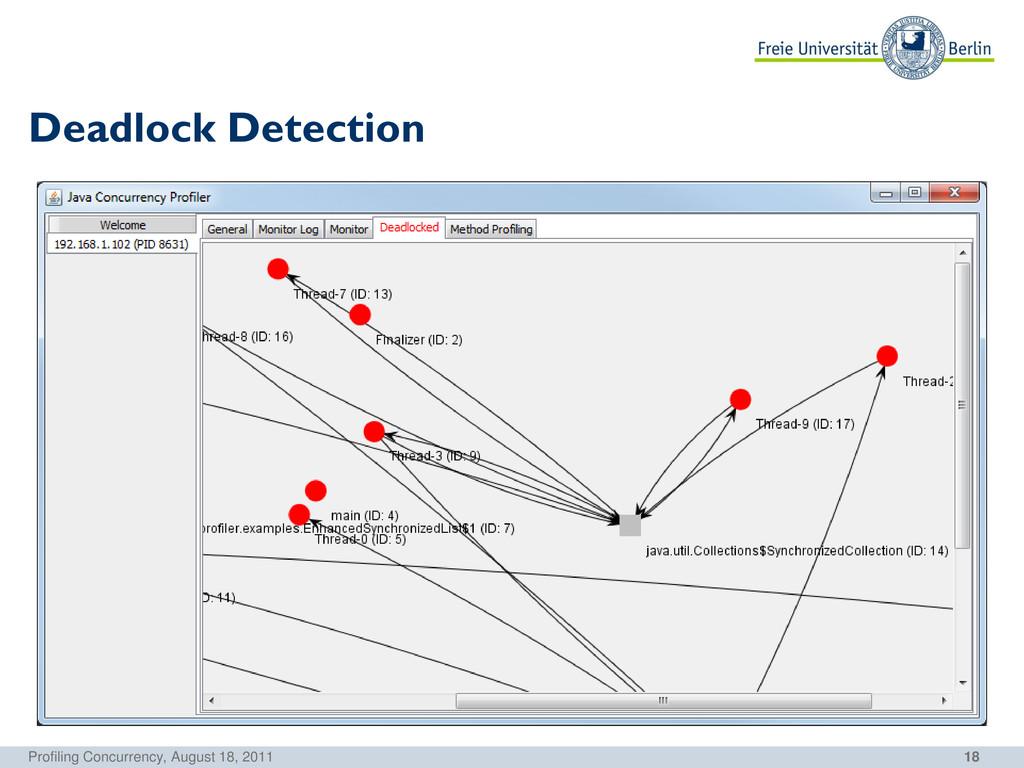 18 Deadlock Detection Profiling Concurrency, Au...