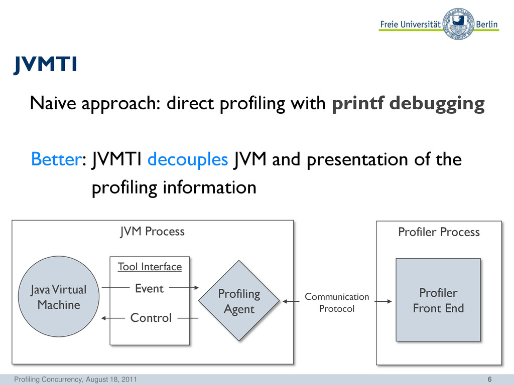 6 JVMTI Naive approach: direct profiling with p...