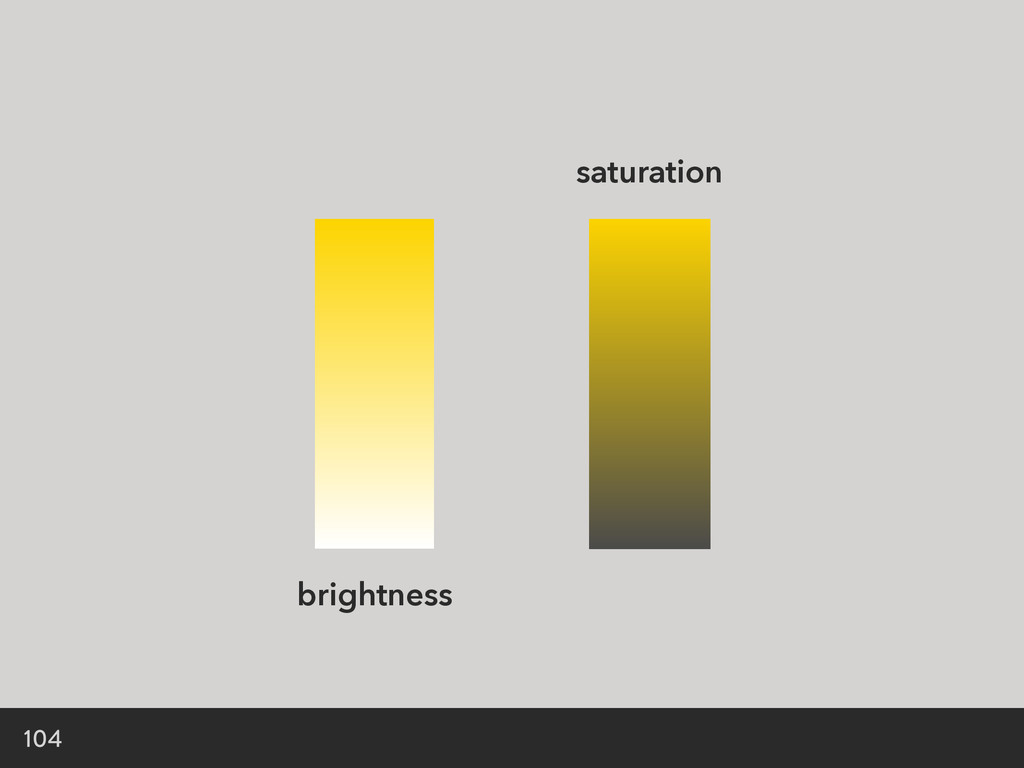 104 brightness saturation