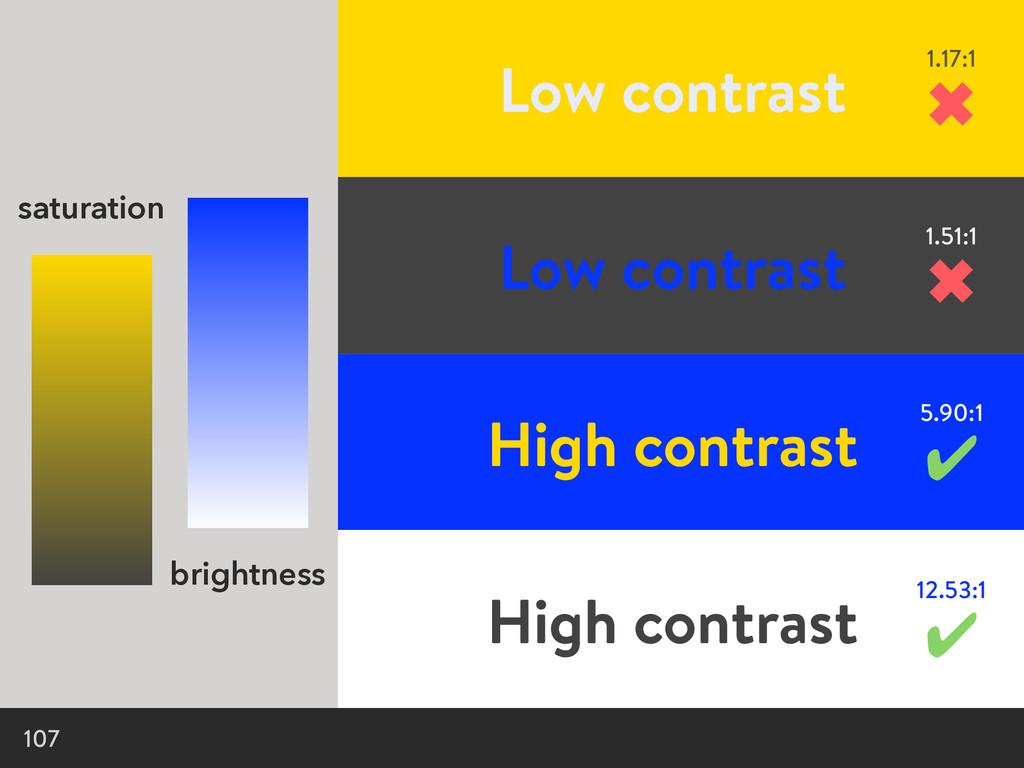 107 Low contrast Low contrast 1.17:1 ✖ 1.51:1 ✖...
