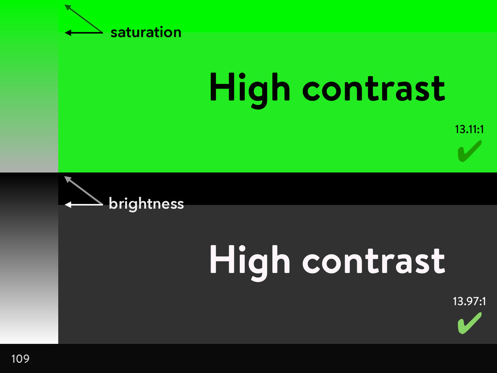 109 High contrast 13.11:1 ✔ High contrast 13.97...