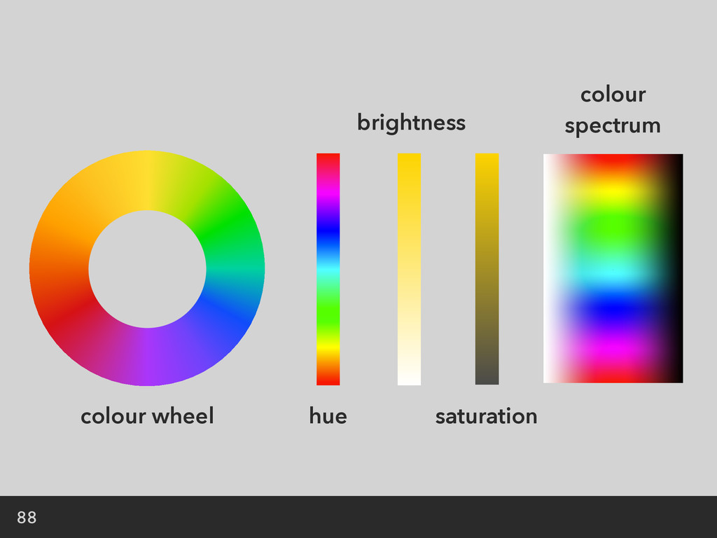 88 colour wheel hue brightness saturation colou...