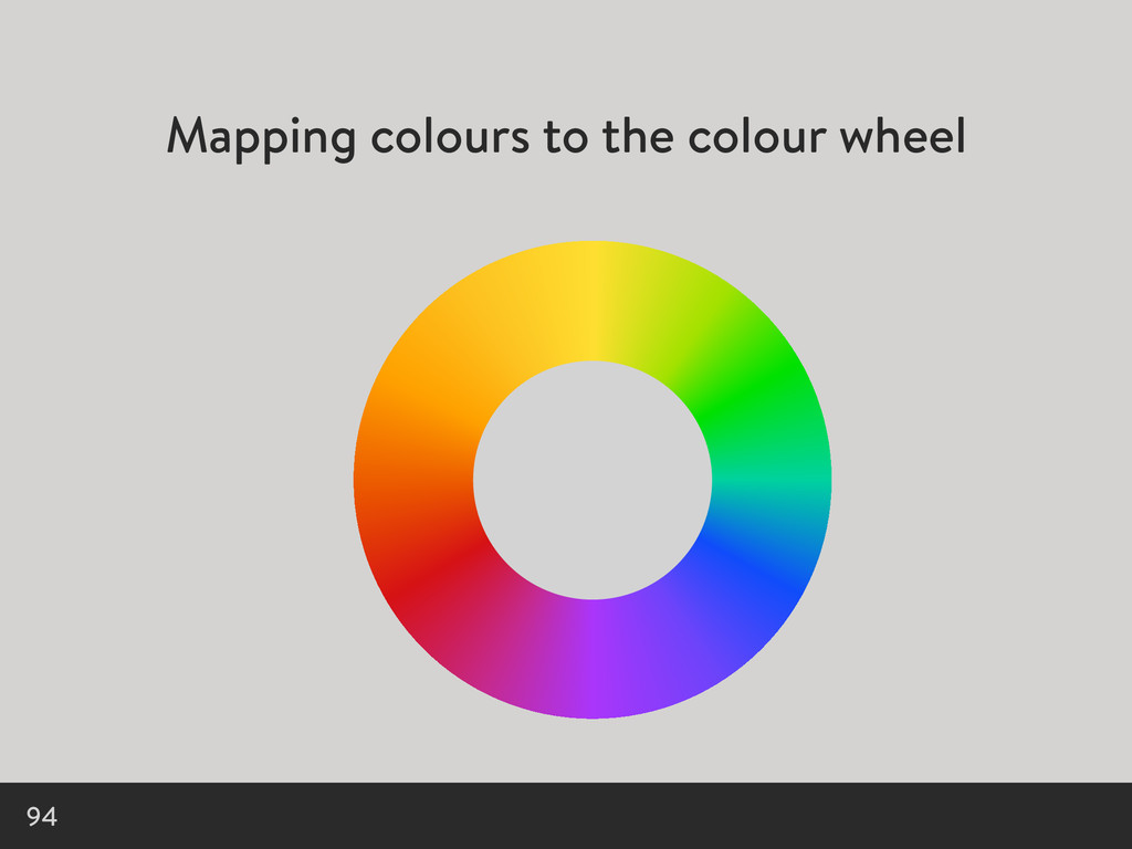 Mapping colours to the colour wheel 94