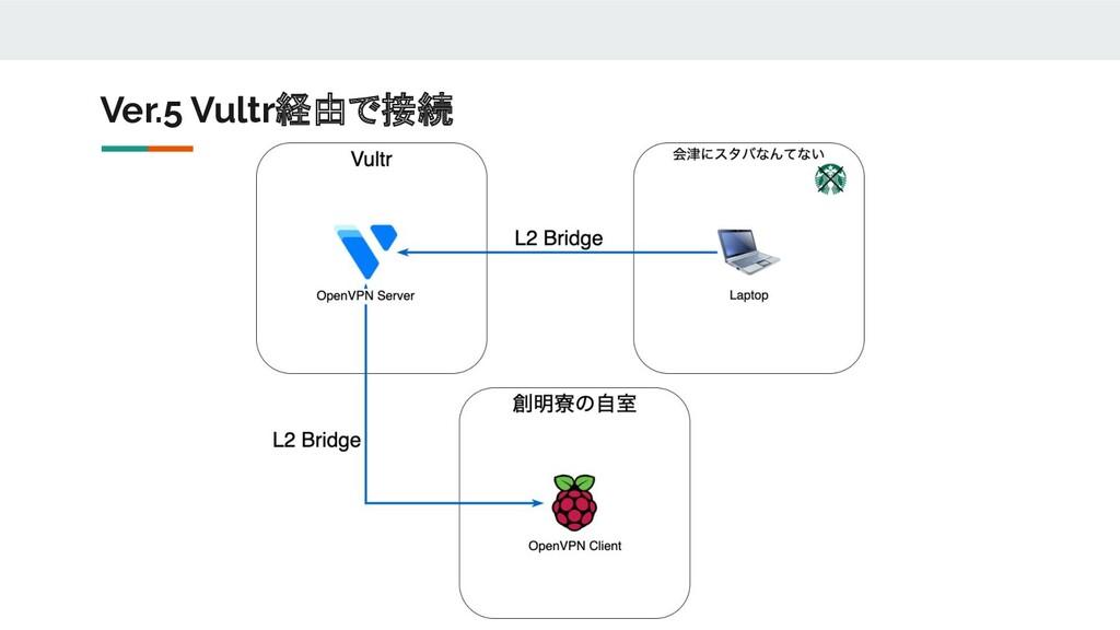 Ver.5 Vultr経由で接続