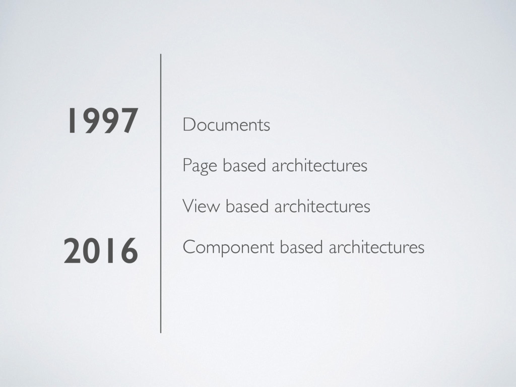1997 2016 Documents Page based architectures Vi...