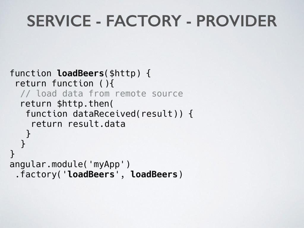 function loadBeers($http) { return function (){...