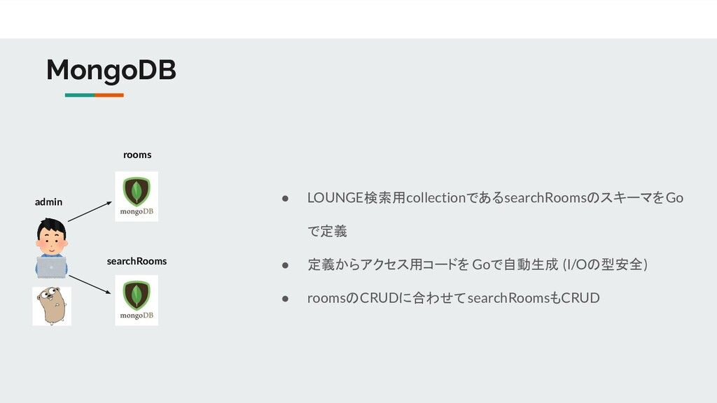 MongoDB admin rooms searchRooms ● LOUNGE検索用coll...