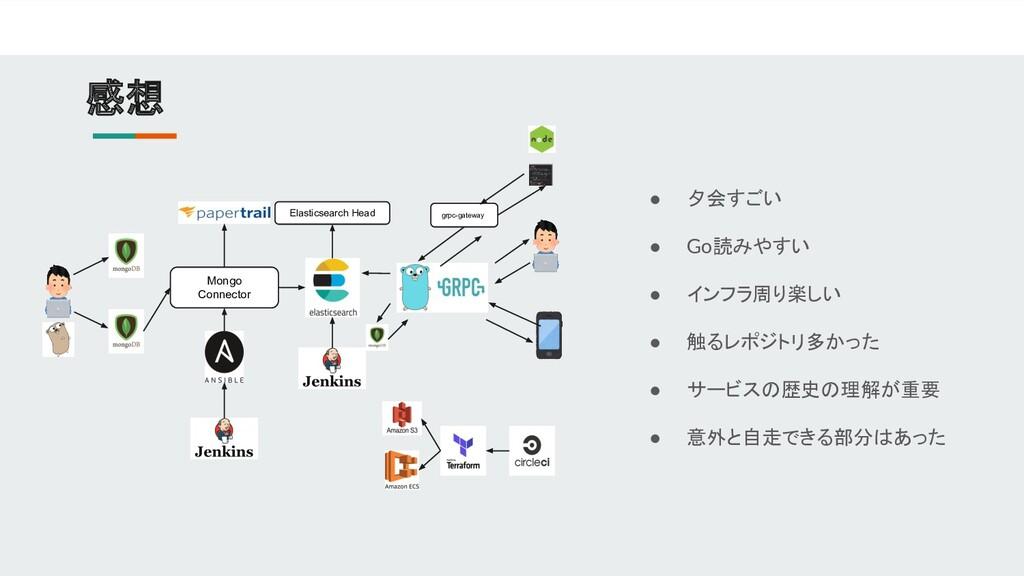 感想 Mongo Connector Elasticsearch Head ● 夕会すごい ●...