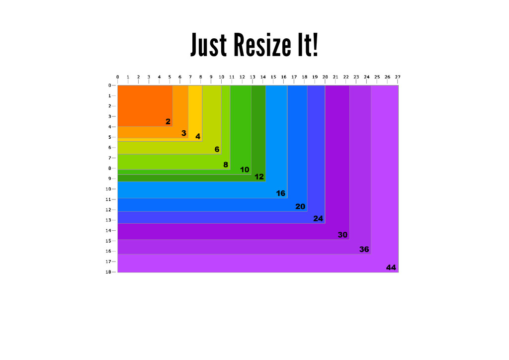 Just Resize It!