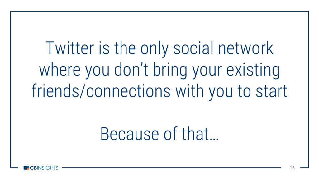16 16 Twitter is the only social network where ...