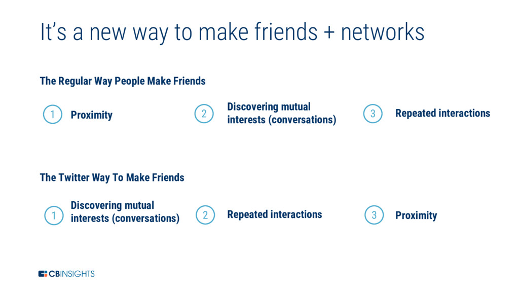 10 It's a new way to make friends + networks Th...