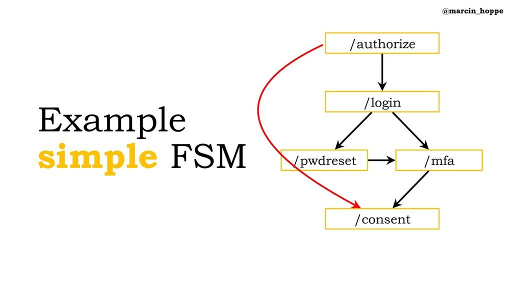 Example simple FSM @marcin_hoppe /authorize /lo...
