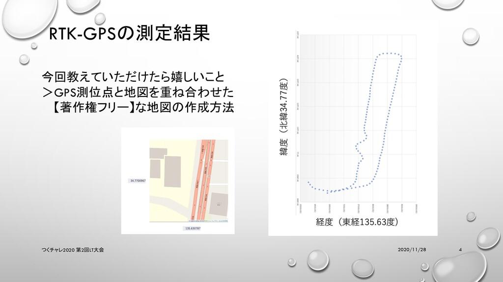 RTK-GPSの測定結果 2020/11/28 つくチャレ2020 第2回LT大会 4 今回教...