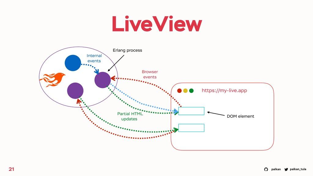 palkan_tula palkan LiveView 21 https://my-live....