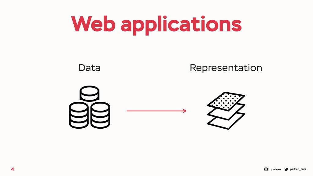 palkan_tula palkan Web applications 4 Data Repr...