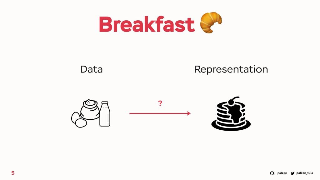 palkan_tula palkan Breakfast 🥐 5 Data Represent...