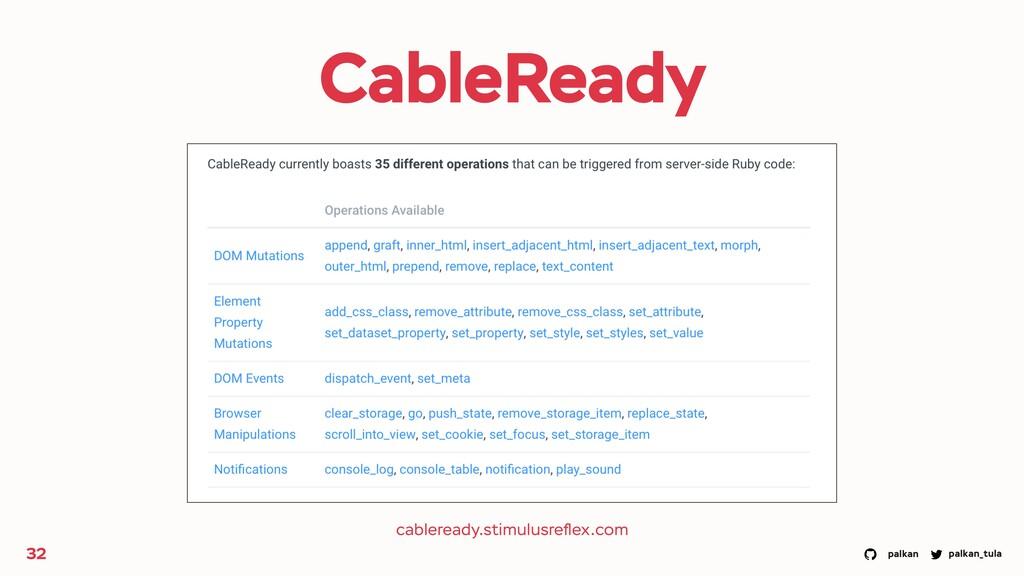 palkan_tula palkan CableReady 32 cableready.sti...