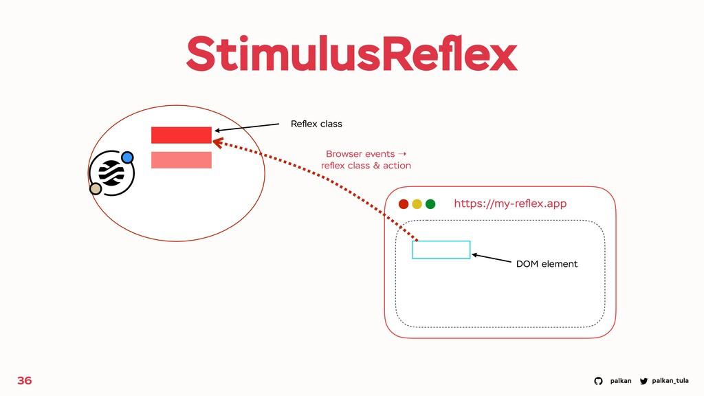 palkan_tula palkan StimulusReflex 36 https://my-...