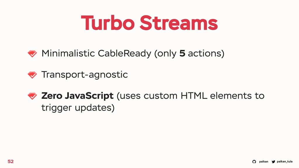 palkan_tula palkan Turbo Streams Minimalistic C...