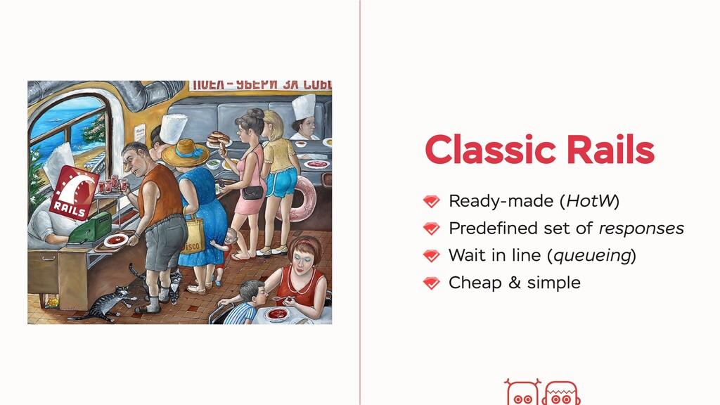 Classic Rails Ready-made (HotW) Predefined set o...