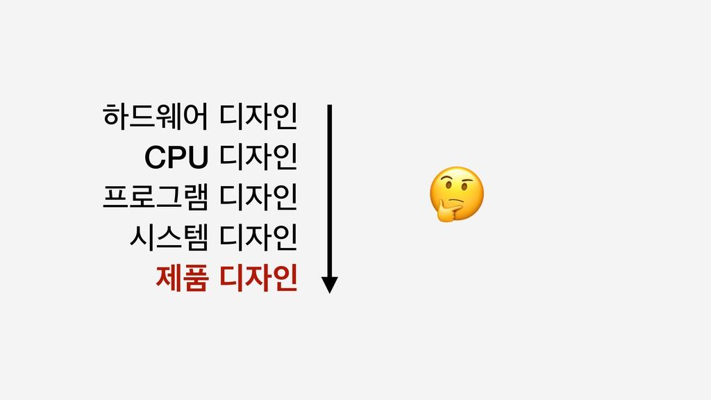 ೞ٘ਝয ٣ੋ CPU ٣ੋ ۽Ӓ۔ ٣ੋ दझమ ٣ੋ ઁಿ ٣ੋ