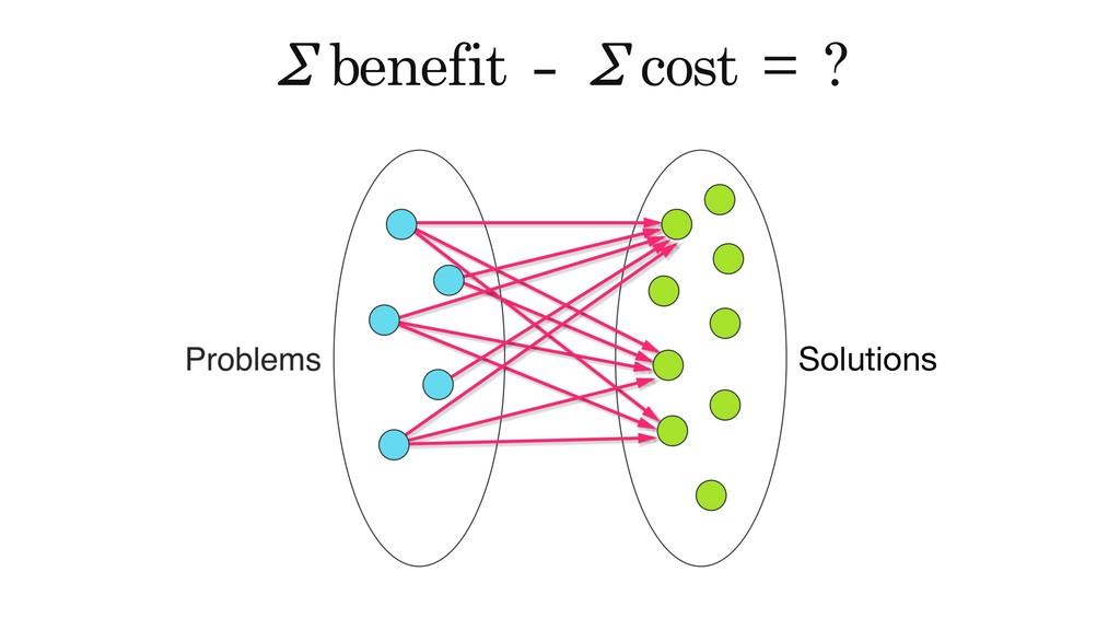 Σbenefit - Σcost = ? Solutions