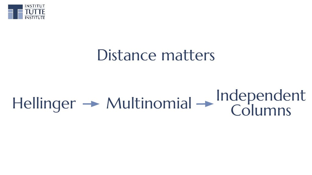 Distance matters Hellinger Multinomial Independ...