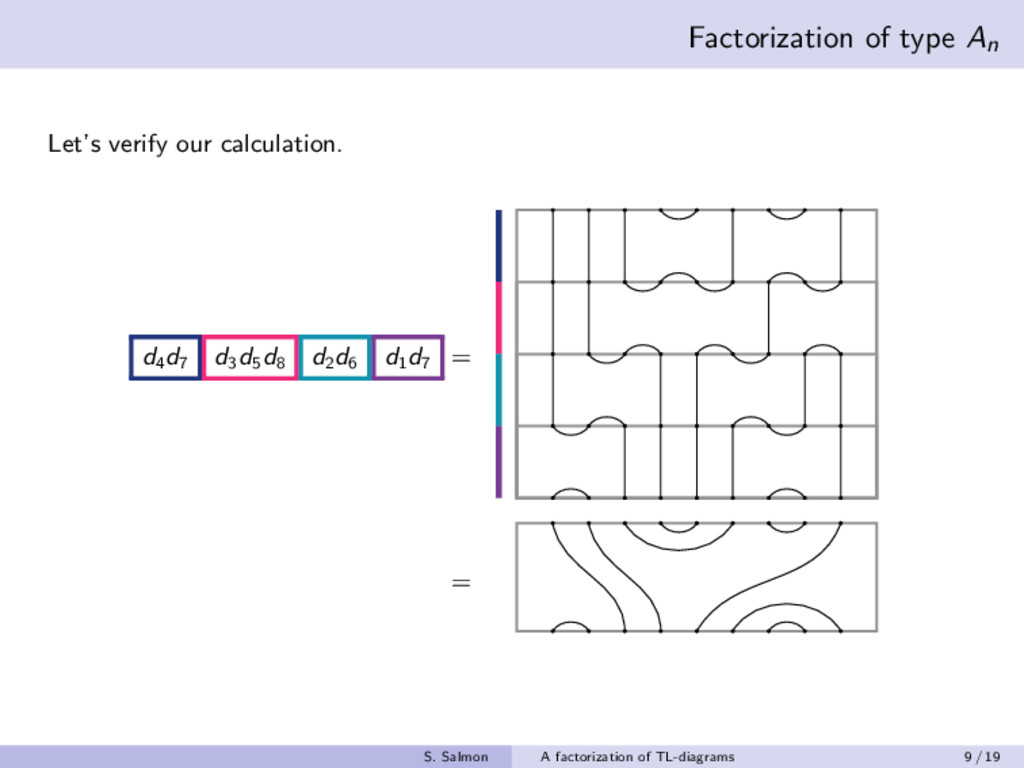 Factorization of type An Let's verify our calcu...