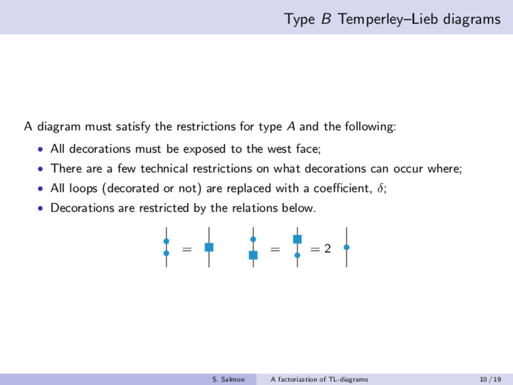 Type B Temperley–Lieb diagrams A diagram must s...