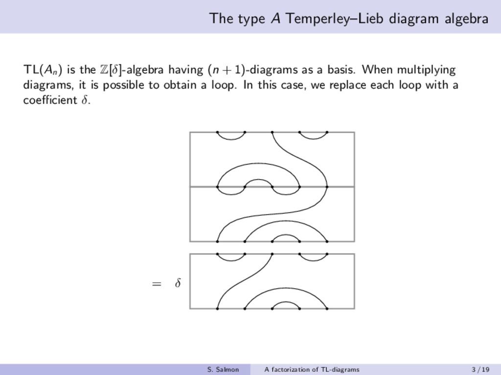 The type A Temperley–Lieb diagram algebra TL(An...