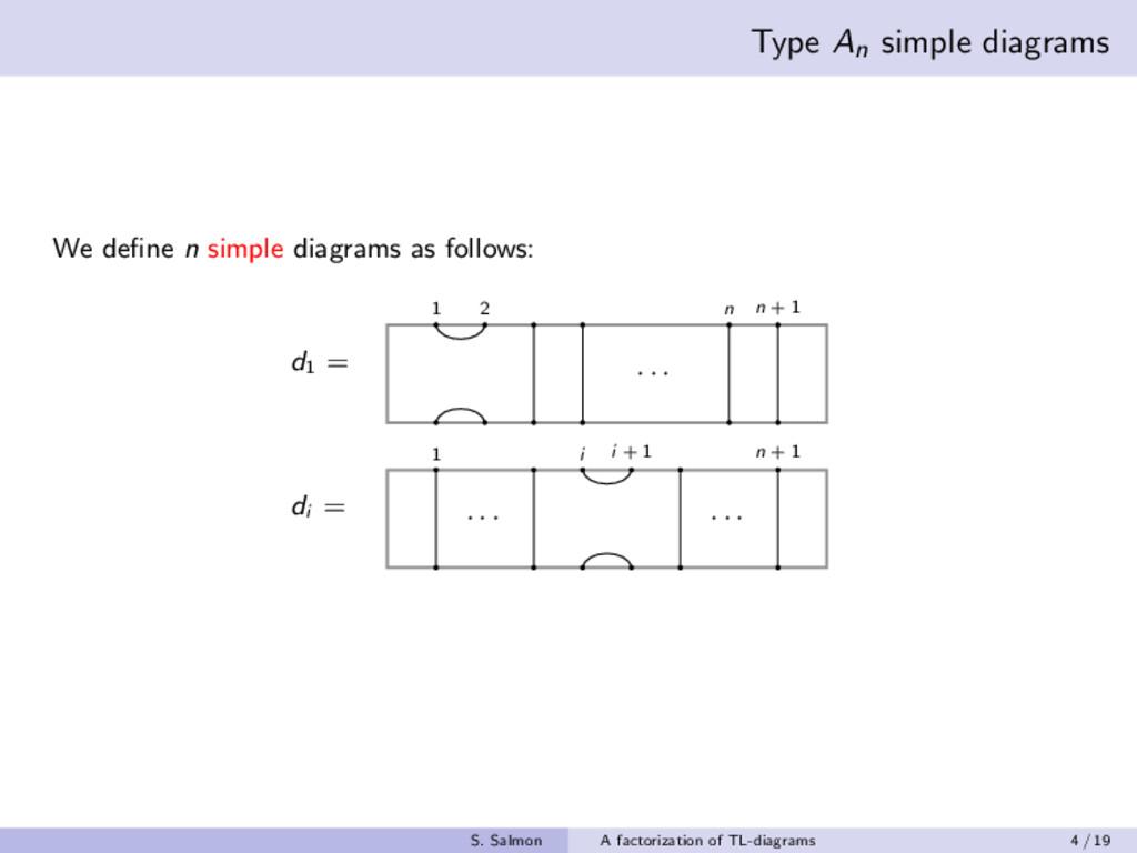Type An simple diagrams We define n simple diagr...