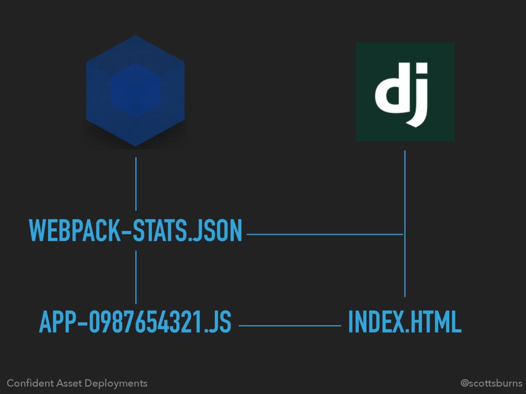 Confident Asset Deployments WEBPACK-STATS.JSON I...