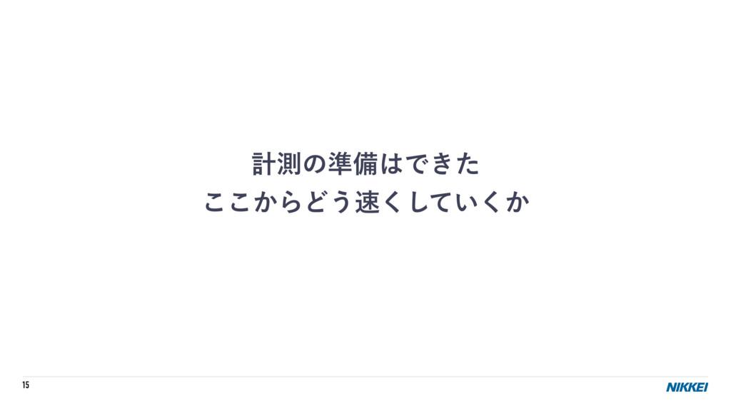 15 ܭଌͷ४උͰ͖ͨ ͔͜͜ΒͲ͏͍͔ͯ͘͘͠