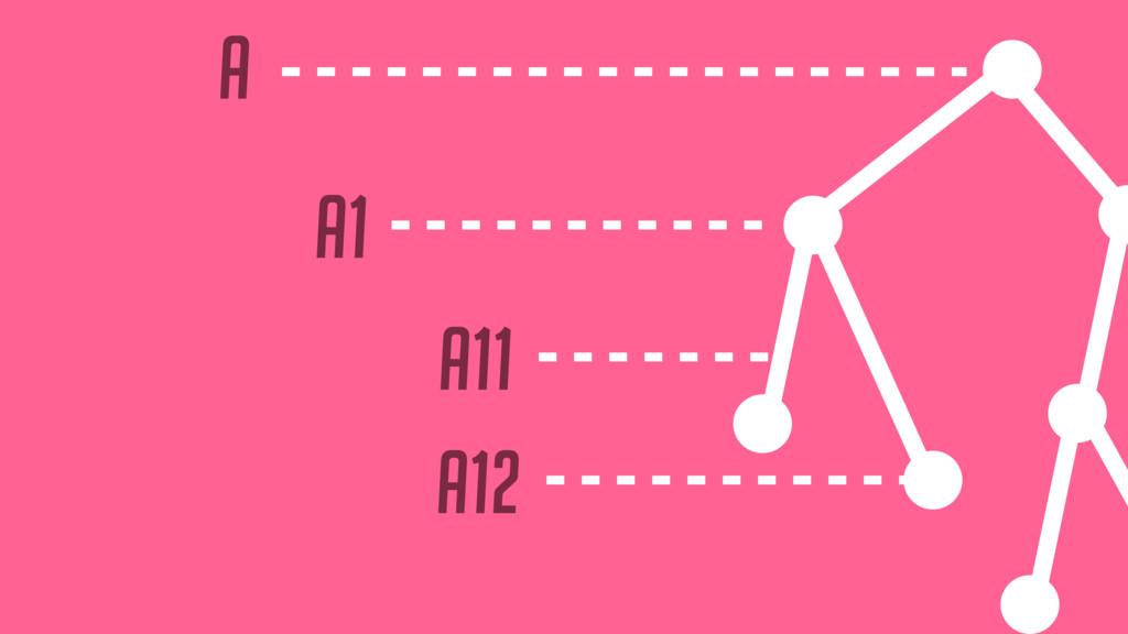 A A1 A11 A12