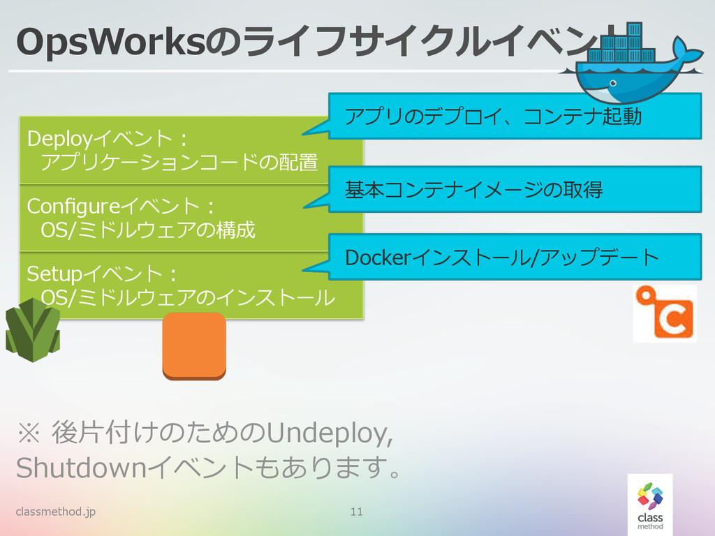 OpsWorksのライフサイクルイベント classmethod.jp 11 ※ 後⽚片付け...