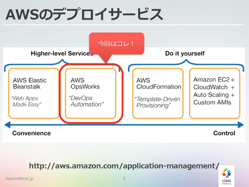 classmethod.jp 5 AWSのデプロイサービス http://aws.amazon...