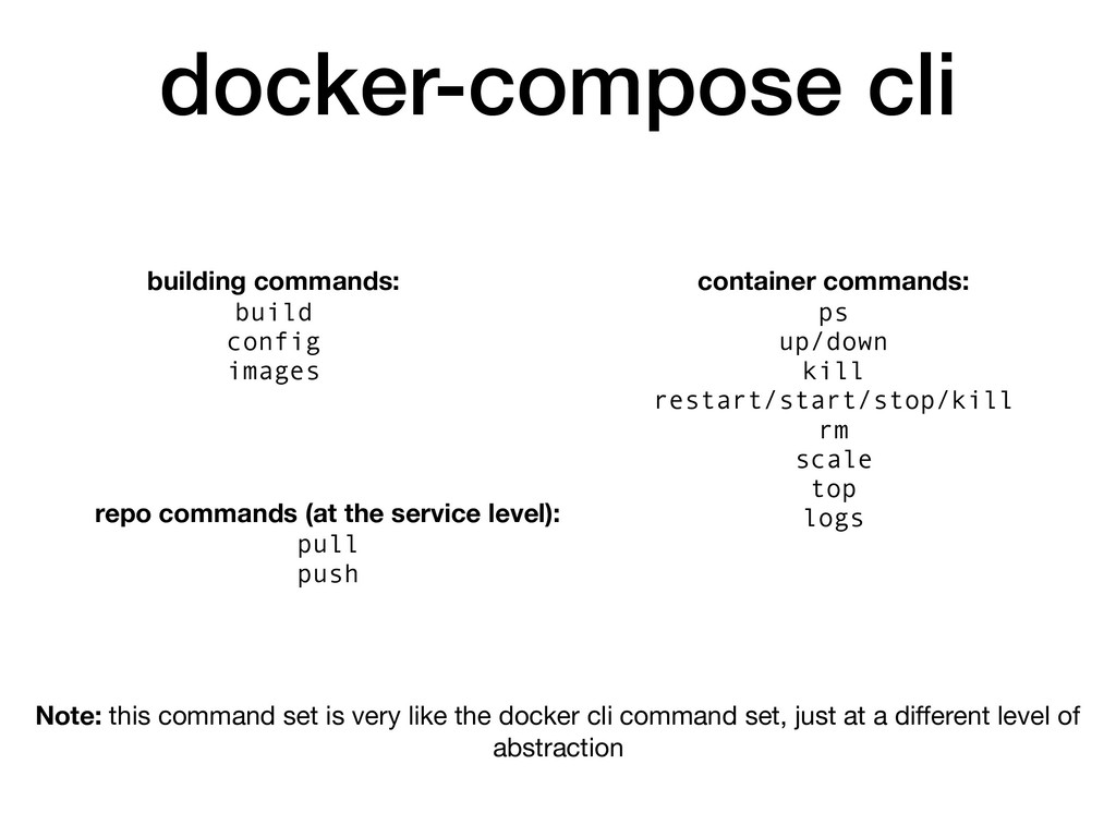 docker-compose cli repo commands (at the servic...