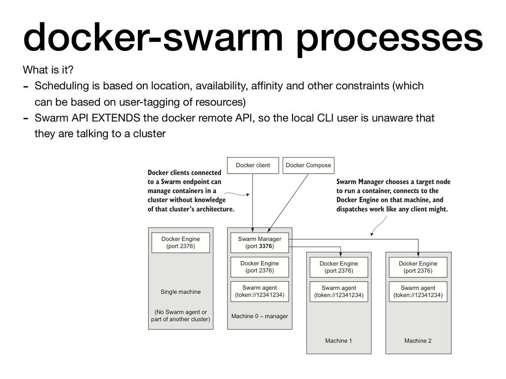 docker-swarm processes What is it?  - Schedulin...